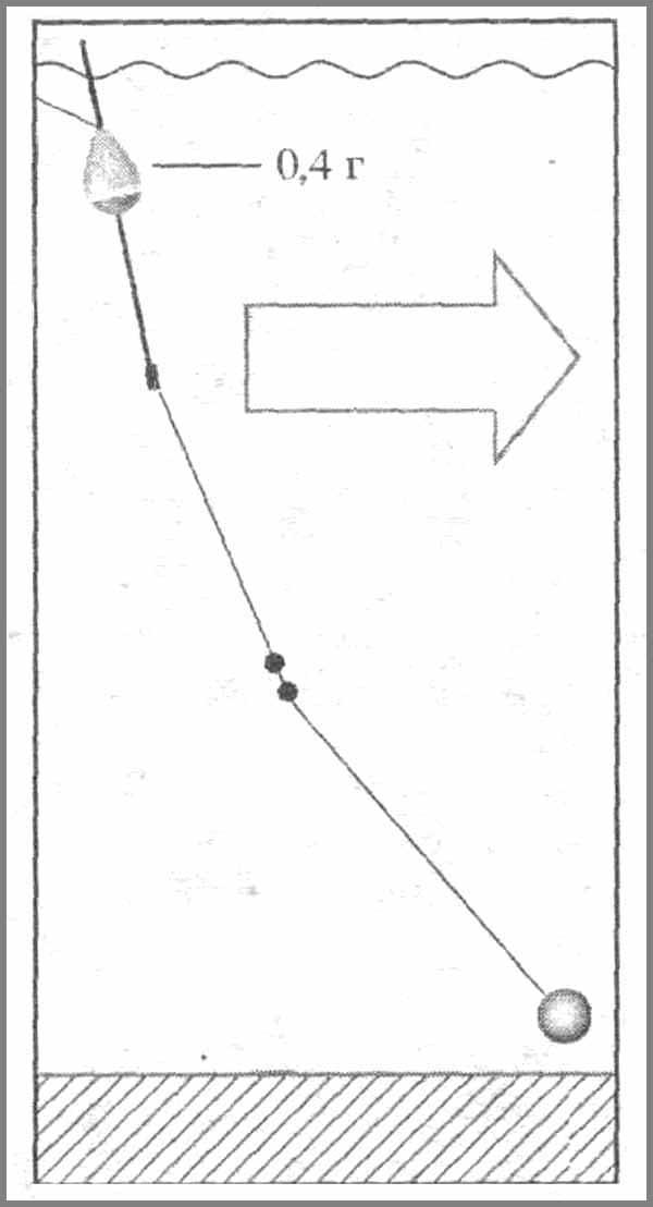 схема оснастки в целях проводки